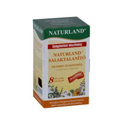 Salaktalanító teakeverék-Naturland-